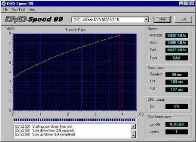 Nero DVD Speed