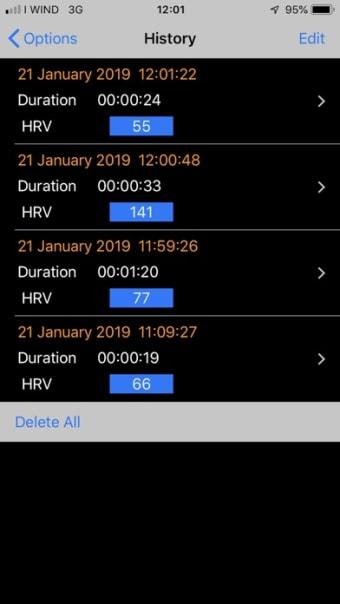 SelfLoops HRV