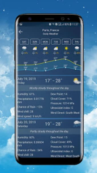 Weather Forecast - Accurate Weather Channel
