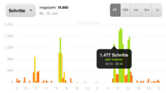 Fitbit: Health  Fitness