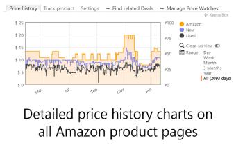 Keepa - Amazon Price Tracker