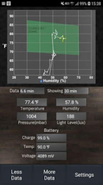 Sensors: Temp and Humidity Pro