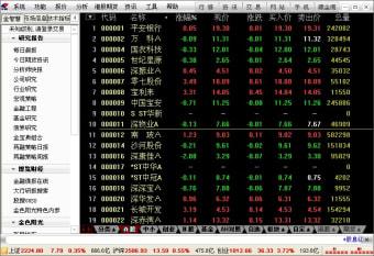 国信证券金太阳网上交易系统