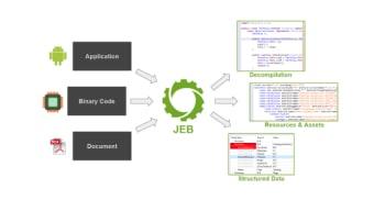 JEB WebAssembly Decompiler