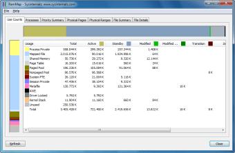 Microsoft RAMMap