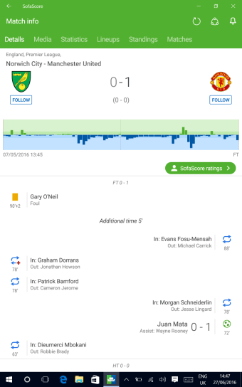 SofaScore LiveScore - Live Scores and Results