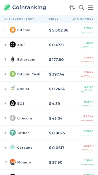 Coinranking