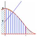 MenuMath