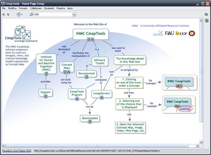 Conosciuto CmapTools - Download RJ34