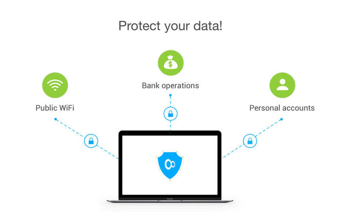 VPN Unlimited – Best Anonymous & Secure VPN Proxy