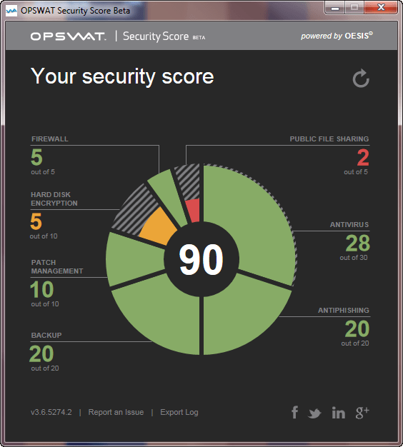 OPSWAT Security Score 7.2.259.0