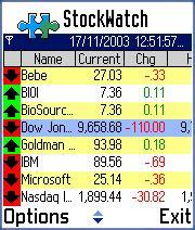 StockWatch for Series 60