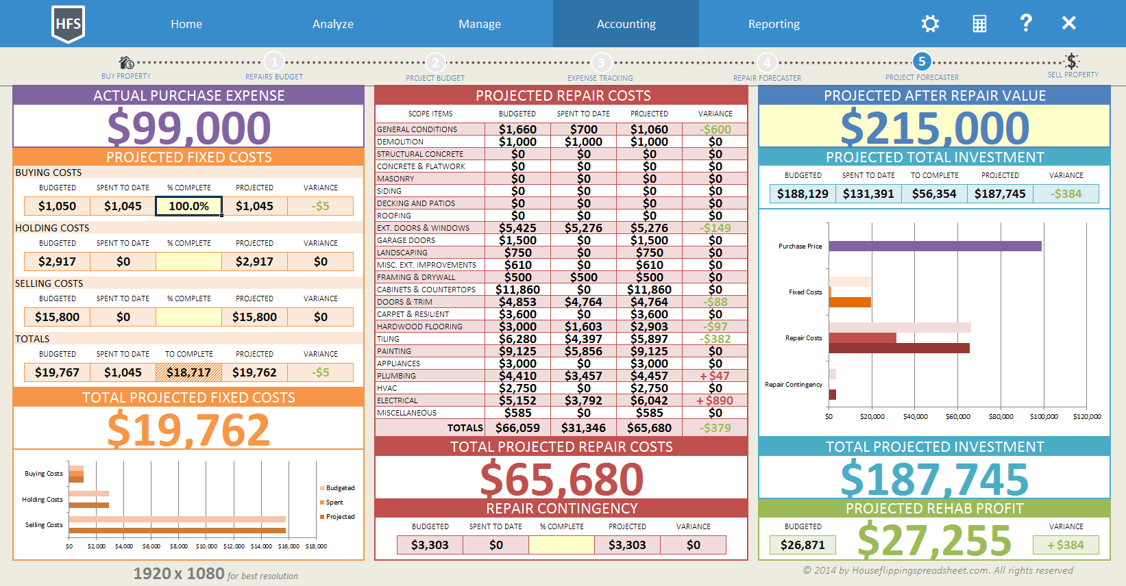 House flipping spreadsheet download for Home building cost spreadsheet