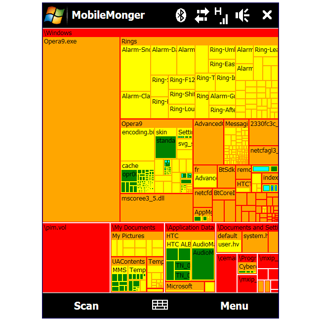 MobileMonger