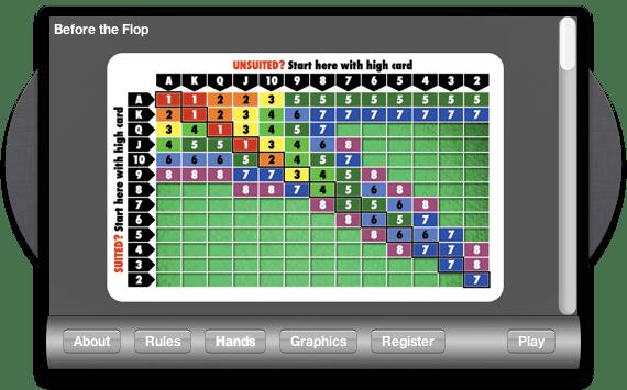 Scenario Poker