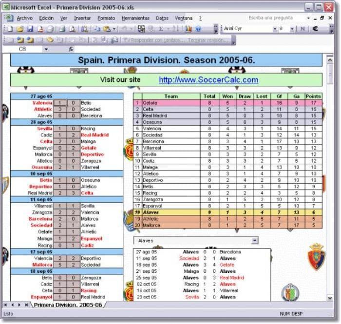 Spain Primera División