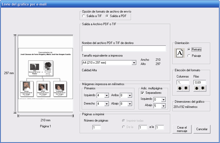 Sistema General de Documentación Familiar - GDS