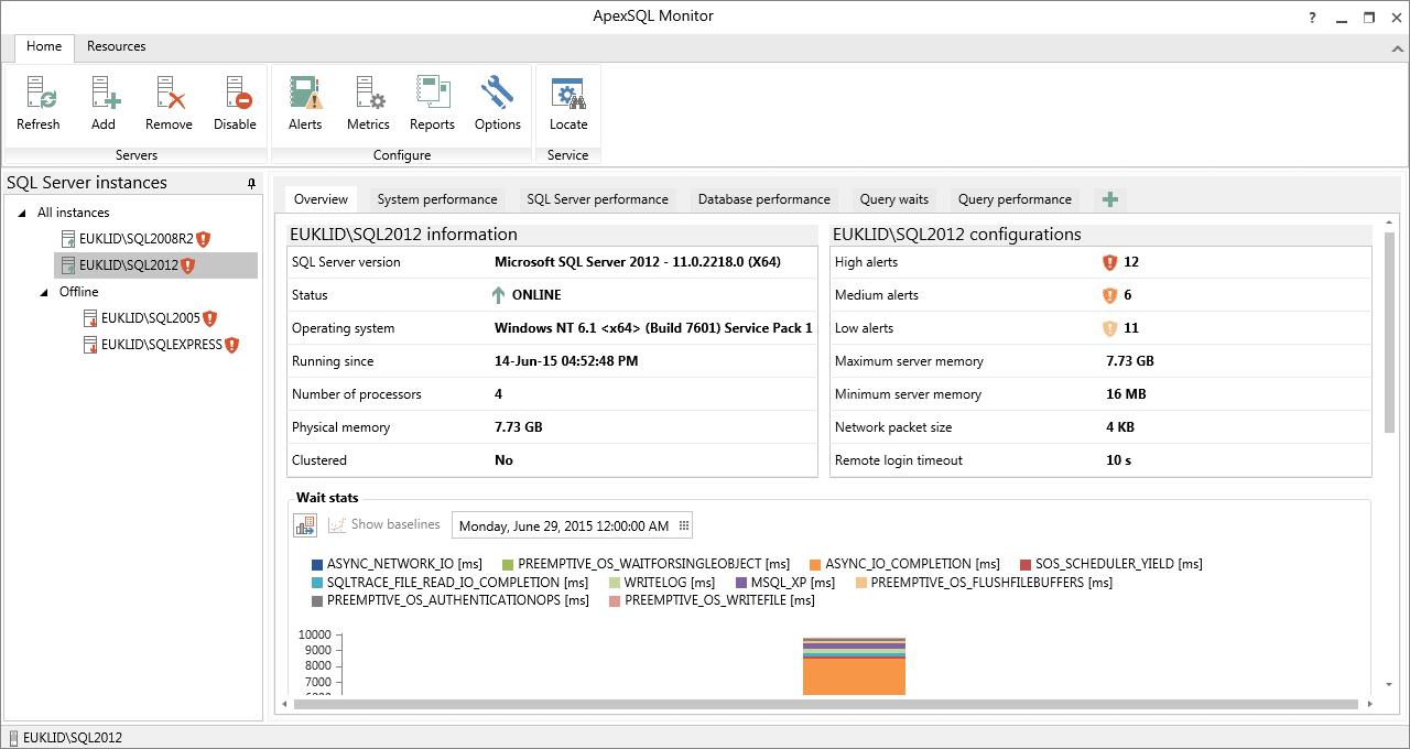 ApexSQL Monitor