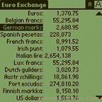 Euro Exchange