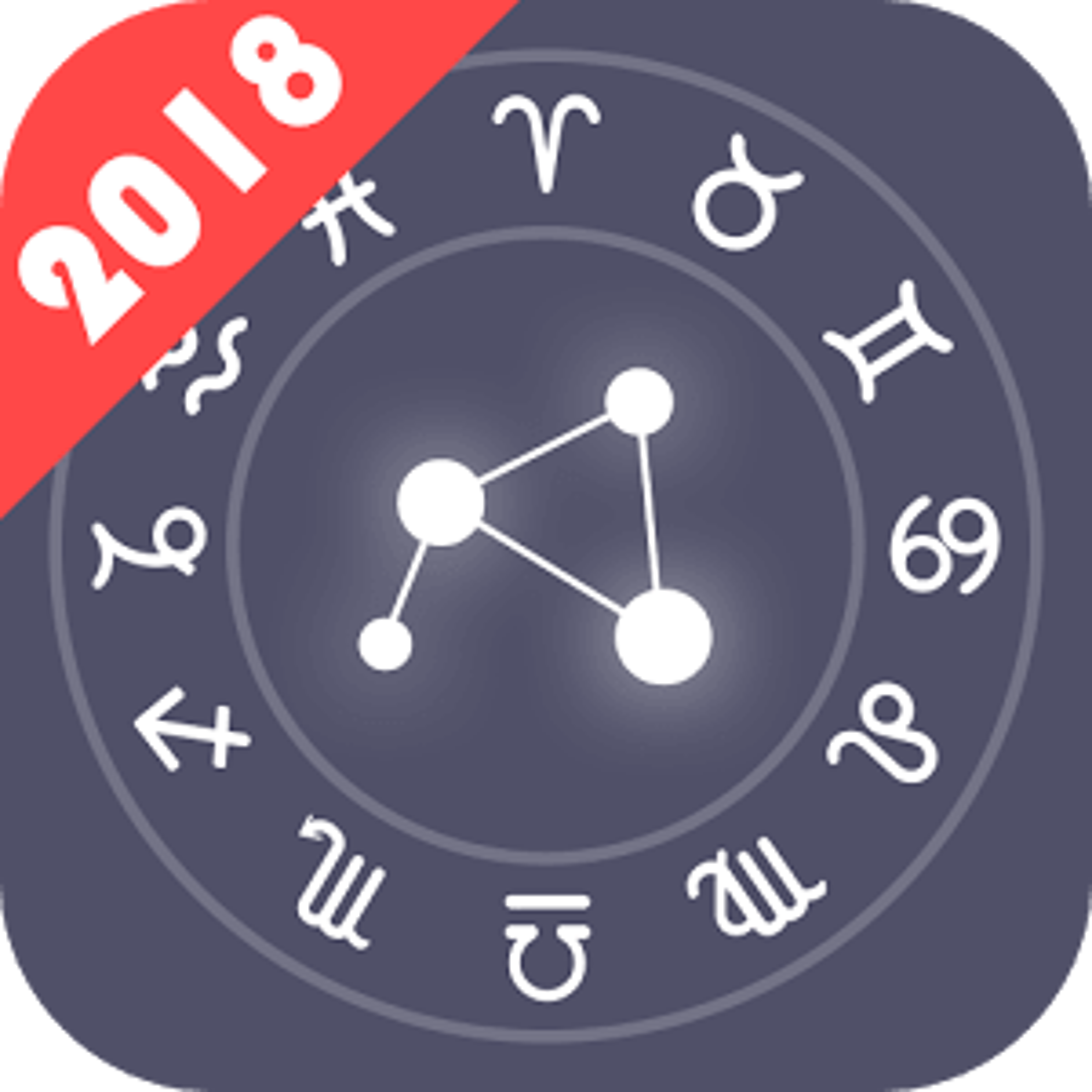 Master of Horoscope – Horoscope, Astrology, Zodiac