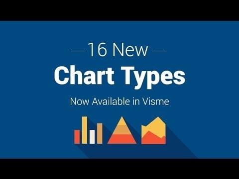Charts & Graphs by Visme