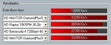 Ciusbet Hardware BenchMark