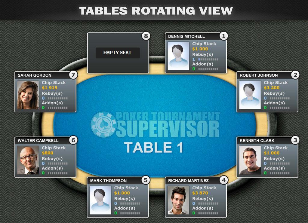 Supervisor poker