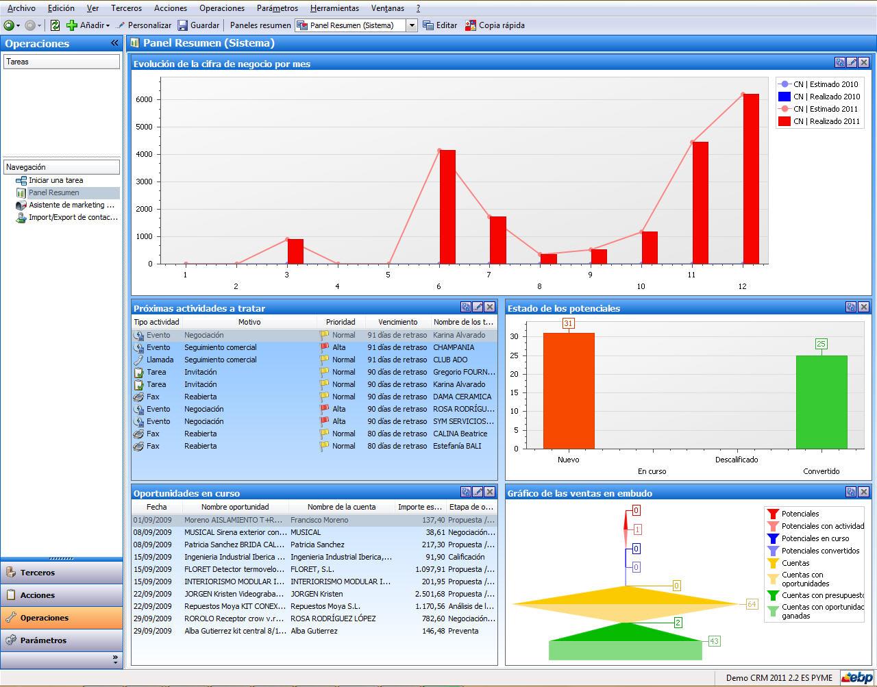 EBP CRM PYME Open Line