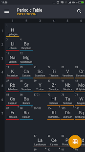 Periodic Table 2018 PRO