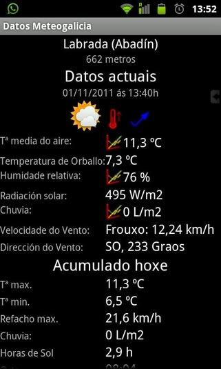 Datos Meteo Galicia