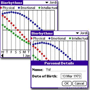 Palm Biorhythms