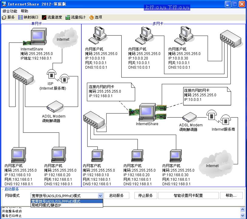 InternetShare-2012-Home-32bit