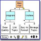 Idea Pad