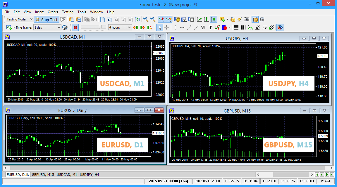 Forex tester download