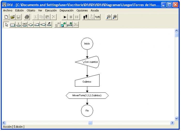 dfd - Software Dfd