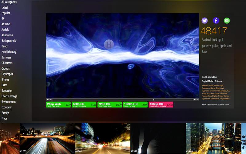 VidLib for iMovie & Final Cut
