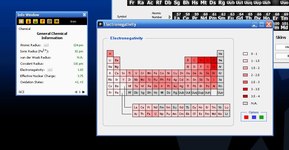 Pelement descargar tanto si debes aprender las propiedades de cada elemento qumico como si quieres consultar un dato de vez en cuando una tabla peridica interactiva es urtaz Images