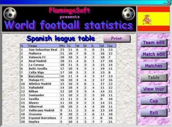 World football statistics