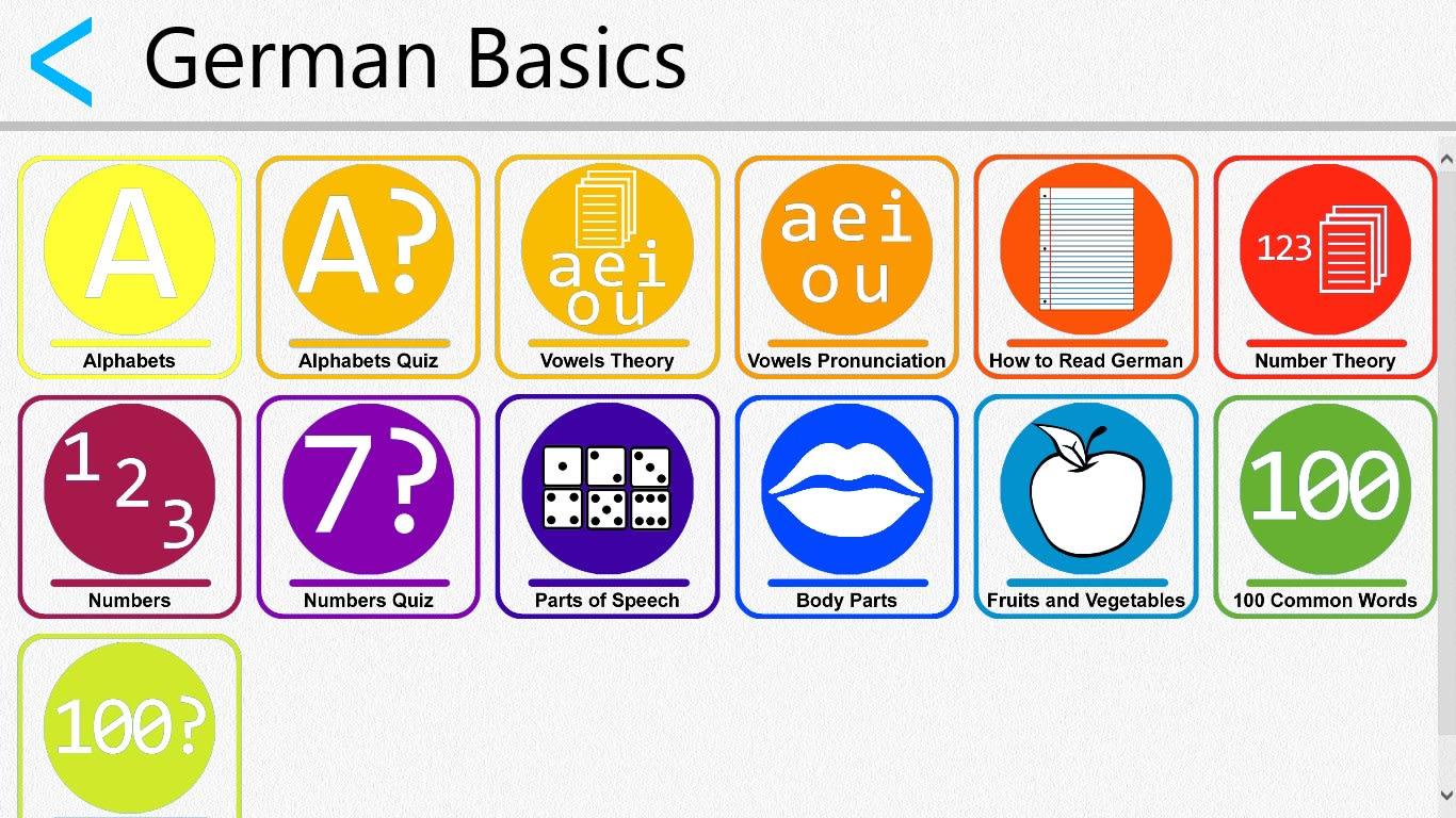 Learn German for Beginners