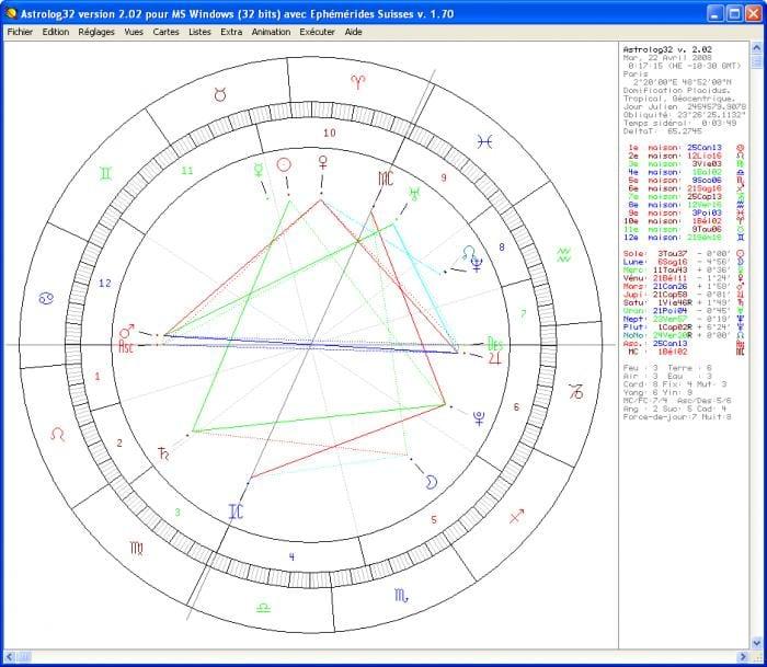 Astrolog32