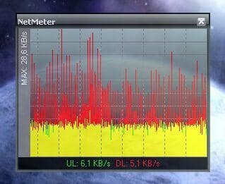 NetMeter