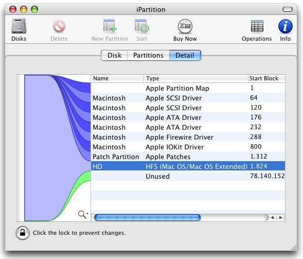 iPartition