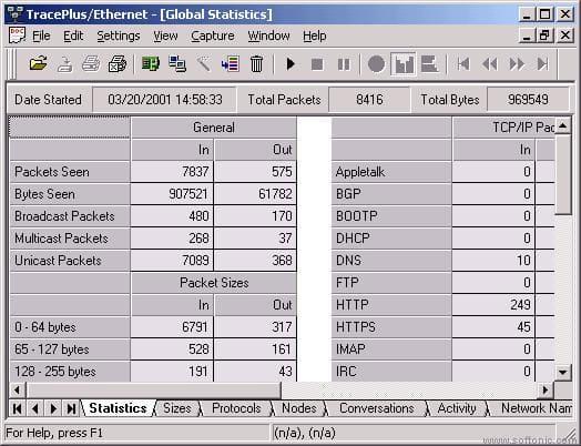 TracePlus Ethernet