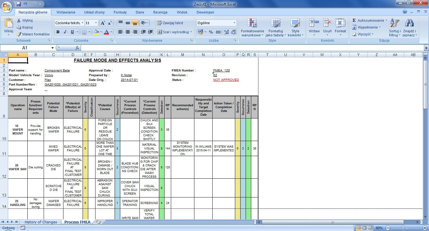 Qdoc software flow chart control plan fmea download authors review alramifo Images