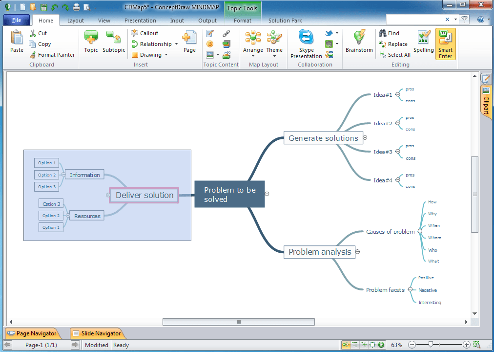 conceptdraw has recently launched a new version of their acclaimed mindmap application a tool to create handy colourful diagrams that help you organize - Conceptdraw Mind Map