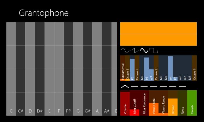 Grantophone