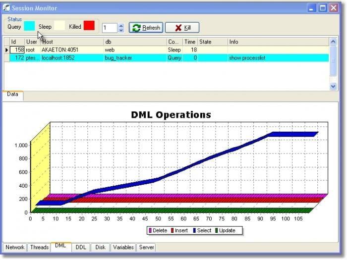 MySQL Turbo Manager Enterprise