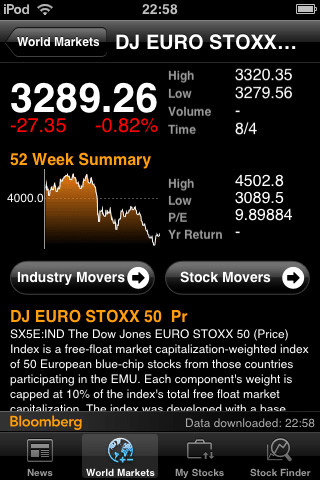 Bloomberg for iPhone