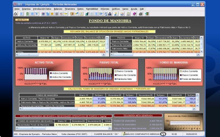 Managerial Analyzer