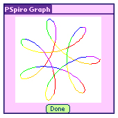 PSpiro Graph